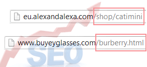 SEO-Friendly URLs