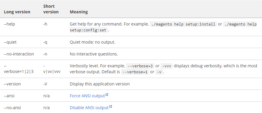 commands-magento