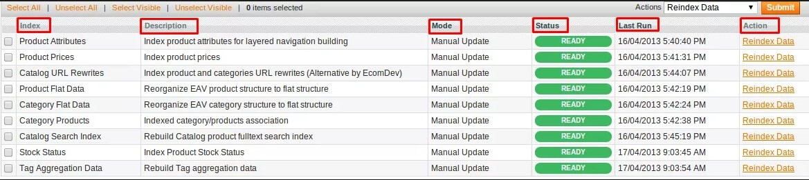 magento-admin-panel-items